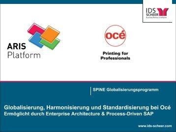 Wichtigste Herausforderungen & Lösungen - Software AG