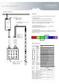 AmbienTech RGB Controller 2432 PWM - In-Akustik - Page 5