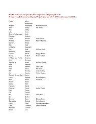 DONOR LIST FOR WEB - Missoula Art Museum