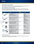 Extractors - Irwin Tools - Page 2