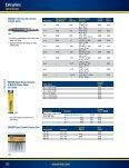 Extractors - Irwin Tools - Page 4