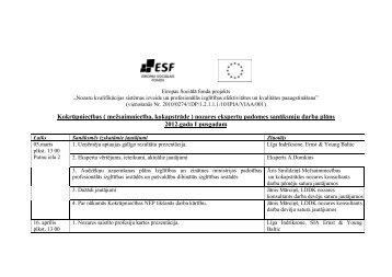 NEP sanāksmju darba plāni 2012