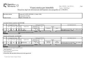Oggetto richiesta visura nominativa storica network uffici - Visura storica per immobile gratis ...