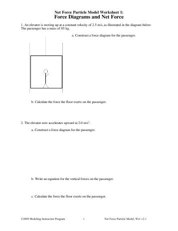 Impulsive Force Model Worksheet 4 Conservation Of Momentum Ii Kidz
