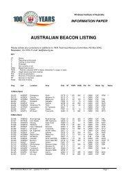 australian beacon listing - Western & Northern Suburbs Amateur ...