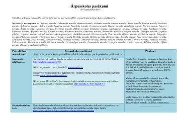 Tabulā ir apkopota pašvaldību sniegtā informācija par pašvaldības ...