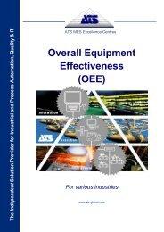 Overall Equipment Effectiveness (OEE) - ATS