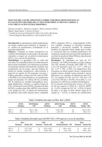efectos del uso de aprotinina sobre variables hematológicas en ...