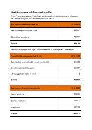 Likviditetsreserv och finansieringskällor - Sparbanken i Karlshamn