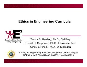 Presentation (PDF) - Virginia Tech Engineering Communications ...