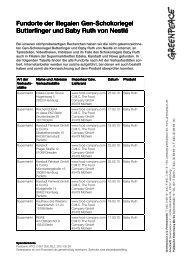 Fundorte der illegalen Gen-Schokoriegel Butterfinger ... - Greenpeace
