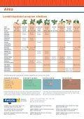 Alma lombtrágyázási program - Kwizda - Page 6
