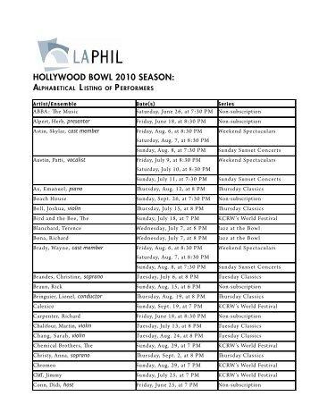Alphabetical List of Artists - LA Phil