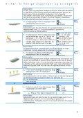Checkliste for Seniorboliger - Tilgængelighed i folkekirken - Page 3