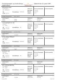 mæglerregister Opdateret den 20. januar 2009