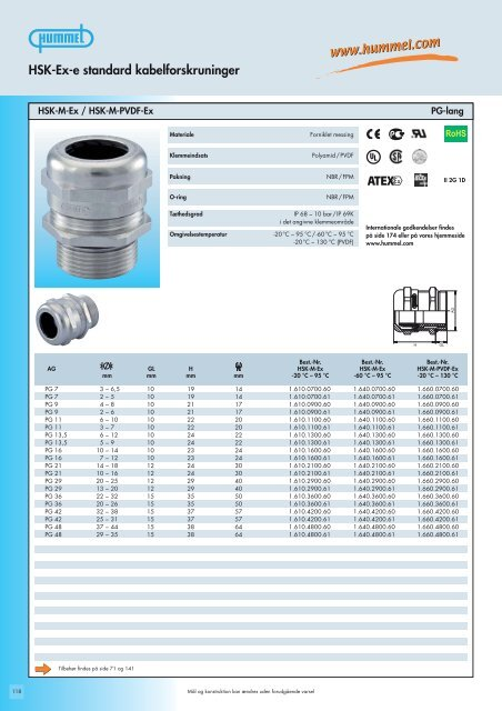 HSK-EMC kabelforskruninger - Hummel AG