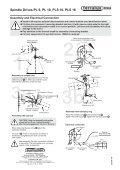 Spindle Drive PL 6 PL 10 PLS 16.pdf - ferralux.ro - Page 2