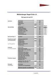 Beitragsordnung 2013.pdf - Mühlenberger Segel-Club e.V.