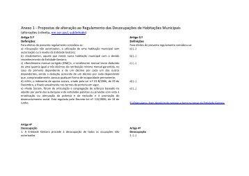 Anexo 1 - Propostas de alteração ao Regulamento das ...