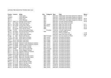 Listado de pre-inscritos - Sociedad Gimnastica de Pontevedra