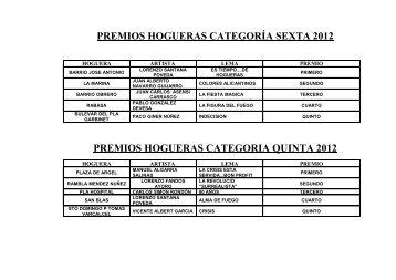 Premios de Hogueras 2012 - laverdad.es