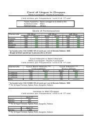 Corsi di Lingua in Gruppo - ALCE