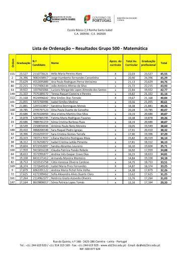 Lista de Ordenação – Resultados Grupo 500 - Matemática