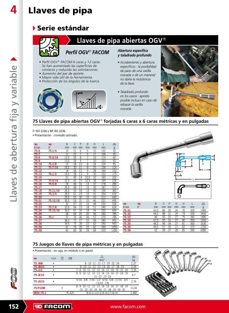 Doble forjada 12 x 13 mm Facom 97.12X13 Llave Tubo