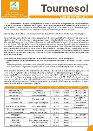 Blà Tendre La Chambre DAgriculture De CharenteMaritime - Chambre agriculture charente maritime