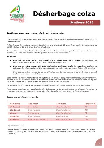 Bon Colza   La Chambre Du0027Agriculture De Charente Maritime. Photos