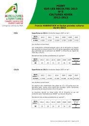 point recolte 2013-3 - La Chambre d'Agriculture de Charente-Maritime.