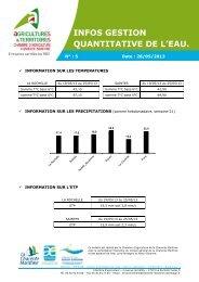 Voir le bulletin n°5 - La Chambre d'Agriculture de Charente-Maritime.