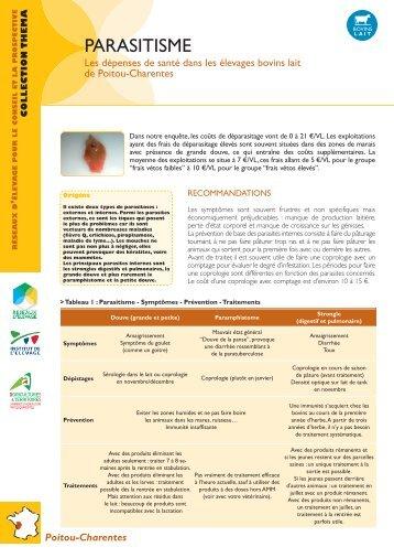Directive Nitrates - La Chambre D'Agriculture De Charente-Maritime.