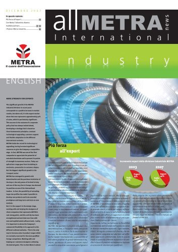 News Industry International (Dic 2007) - Metra SpA