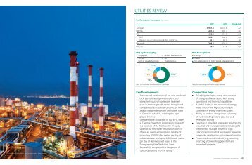 Utilities Review - Sembcorp