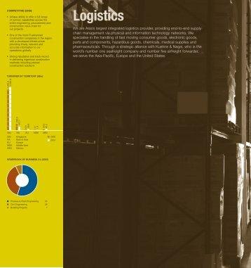 Logistics - Sembcorp