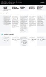 BlackBerry Business Software Comparison Chart de 20 a 499 de 3 a ...