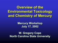 Overview of Toxicology of Mercury - Teledyne Leeman Labs