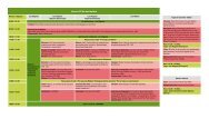 Jueves 29 de noviembre - Expo Aprende Ceibal