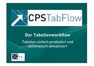 Der Tabellenworkflow - WoodWing Community Site