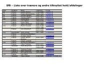 SfB – Liste over trænere og andre tilknyttet hold/afdelinger