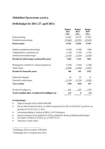 Middelfart Fjernvarme a.m.b.a. Driftsbudget for 2011 (27. april 2011)