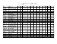Prior Years Planning Committee Membership Listing - MSLBD