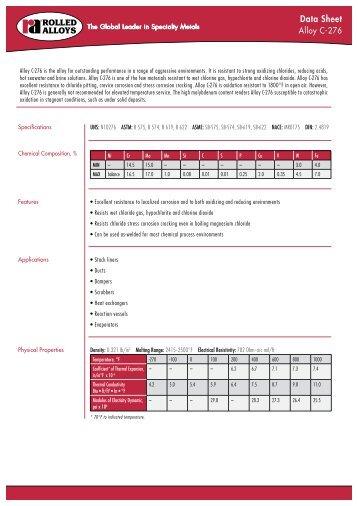 Data Sheet - Rolled Alloys