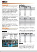CORROSION RESISTANT ALLOYS - Rolled Alloys - Page 4