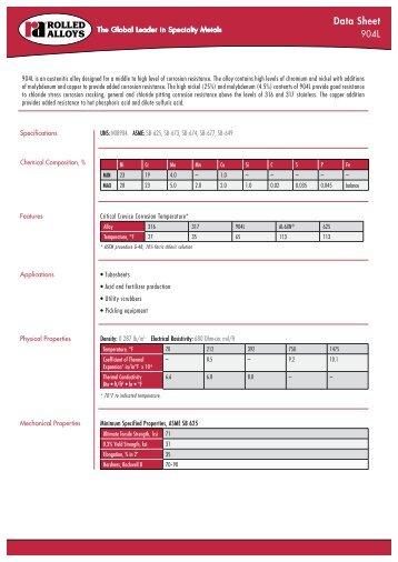 904L Data Sheet - Rolled Alloys