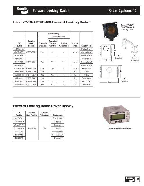 Radar Systems 13 FLR10 F