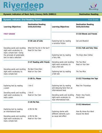 Dibels Oral Reading 12