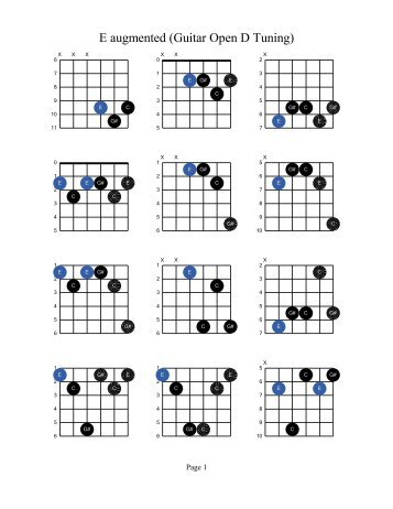 E augmented (Guitar Open D Tuning) - Acoustic Fingerstyle Guitar