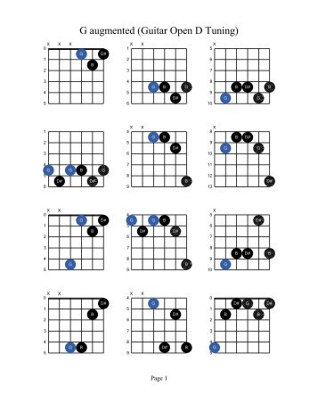 G augmented (Guitar Open D Tuning) - Acoustic Fingerstyle Guitar